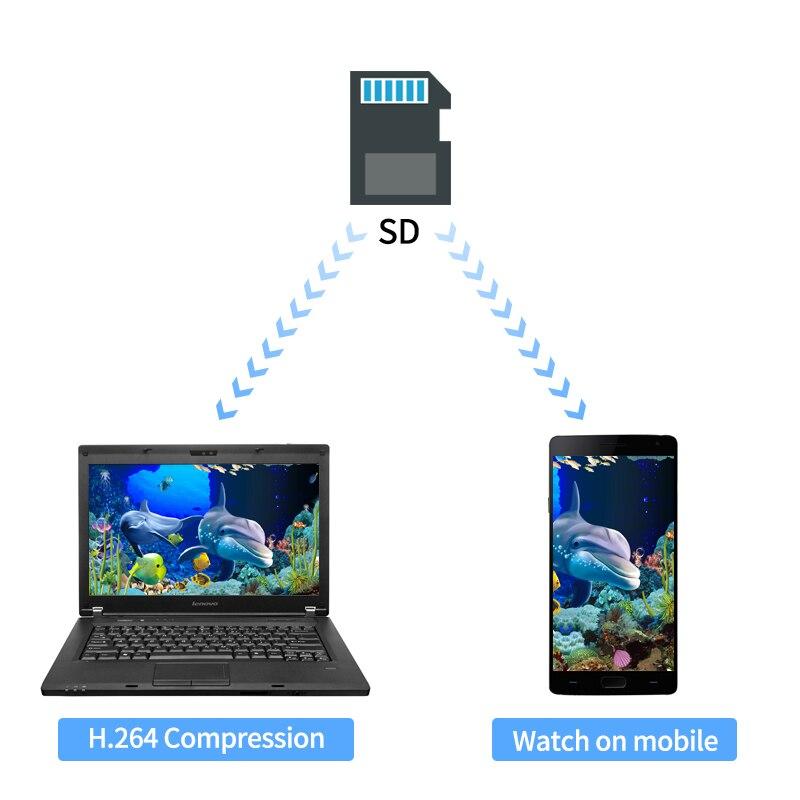 7 zoll 1280*720 15M Kabel Angeln Kamera Fisch Finder Video Unterwasser Kamera 12 stücke Weiß LEDs + 12 stücke Infrarot Lampe EIS Angeln