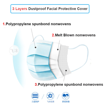 Face Mouth Anti Virus Mask Disposable Protect 3 Layers Filter Mouth Masks Mouth-muffle Bacteria Proof Flu Mask pk N95 KN95 ffp3 2
