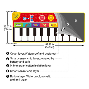 Image 2 - 148*60cm Big Size Music Piano Carpets & 8 Instruments Guitar Accordion Violin Sounds  Musical Play Mat Educational Toys for Kids