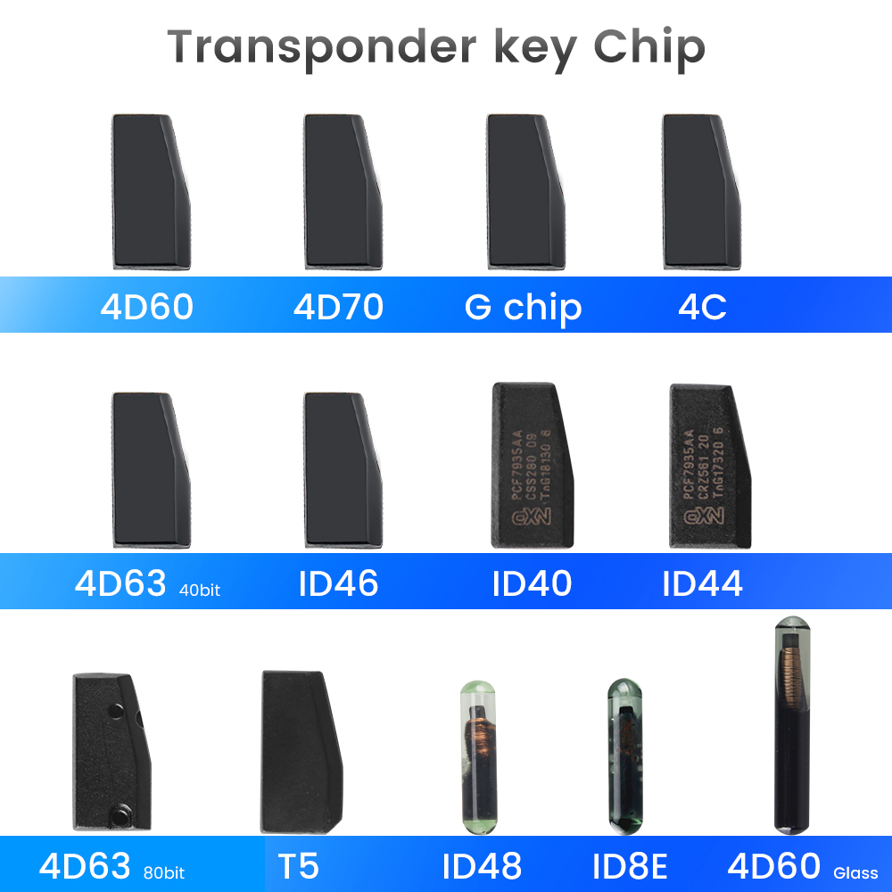 KEYYOU 4D ID40 ID44 ID46 ID63 40 бит/80 бит ID48 ID60 стекло ID70 ID8E T5 4C G чип автоматический транспондер дистанционный Автомобильный ключ пустой чип
