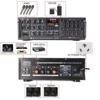Усилитель мощности SUNBUCK 325BT, 2*60 Вт, Bluetooth, FM, SD 5