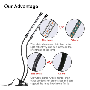 Image 4 - BUYBAY LED Grow Light Full Spectrum Flexible Clip Phyto Lamp USB 9W 20W 27W 36W Grow Lamp for Plants Seedling Indoor Growth Lamp