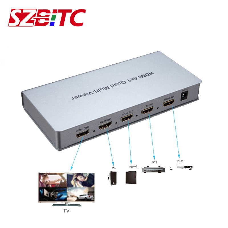 SZBITC HDMI 4x1 Quad Multi-viewer Seamless Switch 4 In 1 Out HDMI Switcher 1080P@60hz With 4 HD Digital Video Signal For One TV