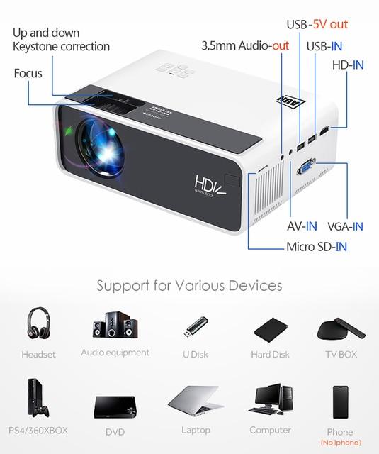 Aun hd projector d60 | 1280×7