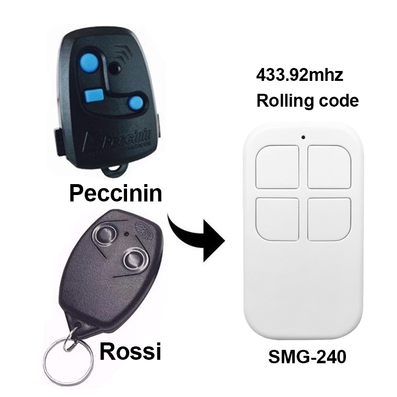 Peccinin Garage Door Remote Control 433.92MHz Transmitter Garage Door Opener