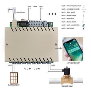 Image 2 - Kincony 8Ch リモート制御光スイッチ 8 ギャングウェイスマートホームオートメーションのためのモジュール RJ45/RS232 通信