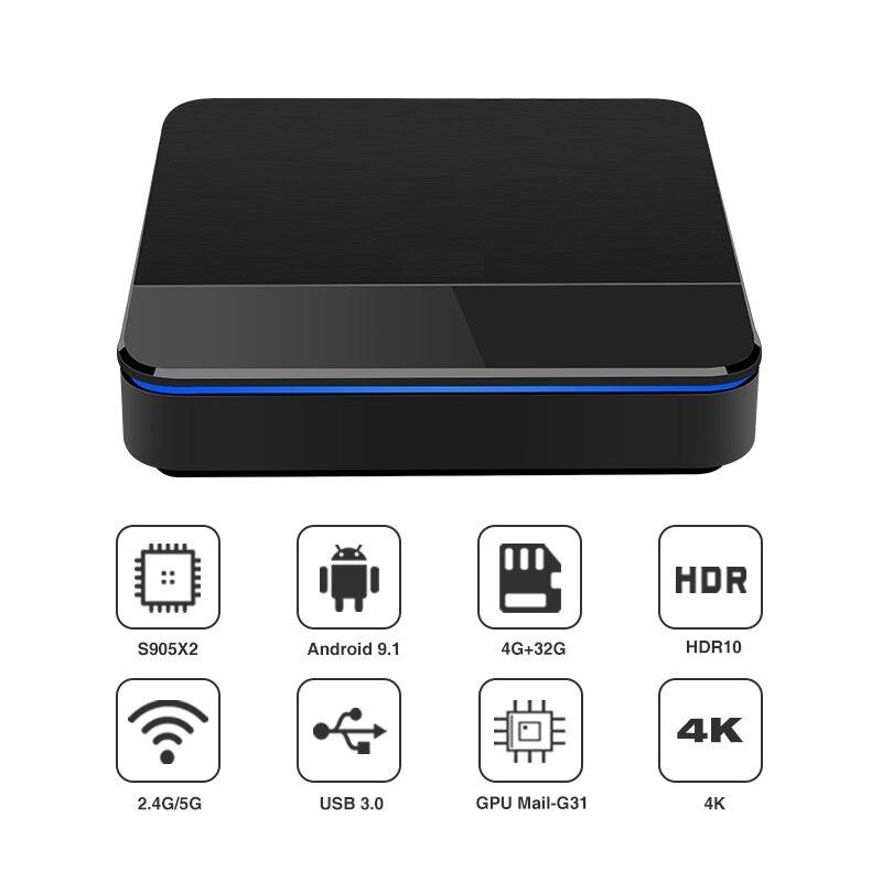 主图_Sweden_norway_North_Europe_iptv_subscription_HD_live_android_tv_box_m3u_smart_tv_box (1)