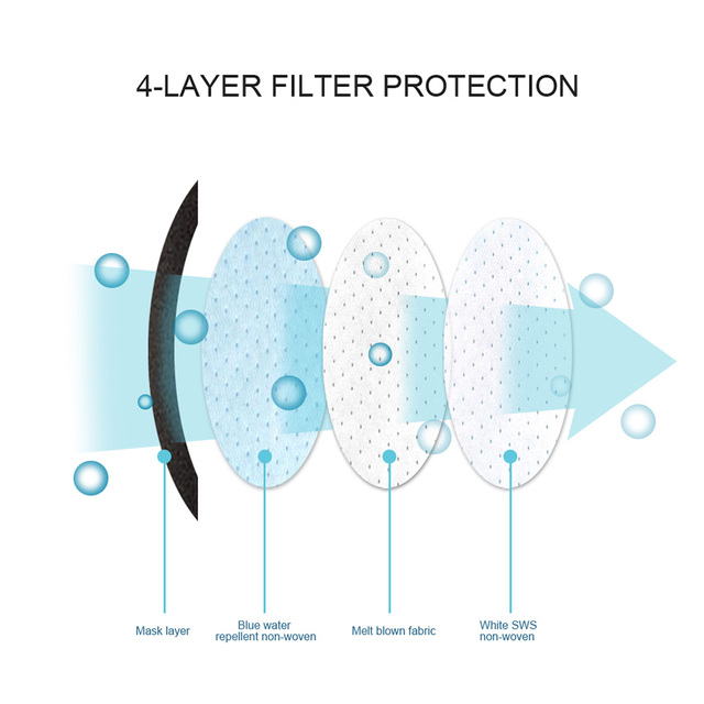 Universal Anti Dust Double Breathing Valve Outdoor Sponge Mouth flu Mask Filter Pad Black Travel Latest Masks 2