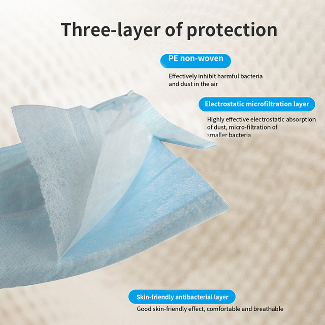 3 Layers Disposable Face Masks Dustproof Protective Cover Bacteria Proof Flu Face Mask Elastic Ear Loop Dust Filter Safe Mask 5