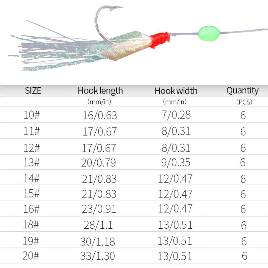 ALI shop ...  ... 32957589257 ... 2 ... 10 Packs (60pcs) #10~#20 Fishing Sabiki Rigs Saltwater Fishing Sabiki Bait Lure Fish Skin Baits Rigs Fishing Jig Lures ...