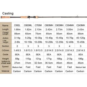 Image 4 - Obei HURRIKAN 1.8/2.1/2.4/2.7/3,0 m 3 Abschnitt Baitcasting Angelrute Reise Ultra Licht casting Spinning Köder 5g 40g M/ML/MH Stange