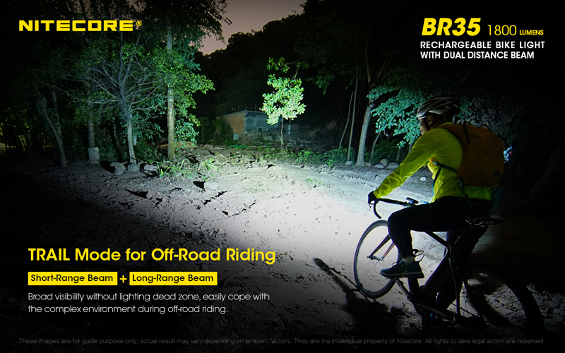 Nitecore BR35 1800 Lumens Rechargeable Bike Bicycle Front Light (9)