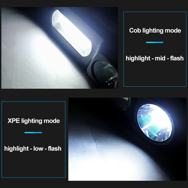 LED Headlamp Q5+COB Double switch Portable mini heading light 3 modes built-in USB Rechargeable battery headlight night fishing 2