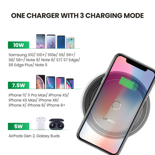 Ugreen Wireless Charger for iPhone 11 X Xs Xr 8 10W Qi Fast Wireless Charging Pad for Samsung S10 Note 9 AirPods Xiaomi Charger 3