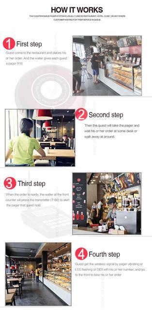 Système dappel de file dattente sans fil de système de radiomessagerie de caboteur sans fil pour le café de magasin de Dessert de Restaurant 1 clavier 20 téléavertisseurs