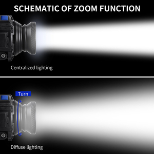 Image 5 - נטענת LED פנס עמיד למים LED פנס Q5 LED רוטרי זום 3 מצבים ראש מנורת מובנה ליתיום סוללה