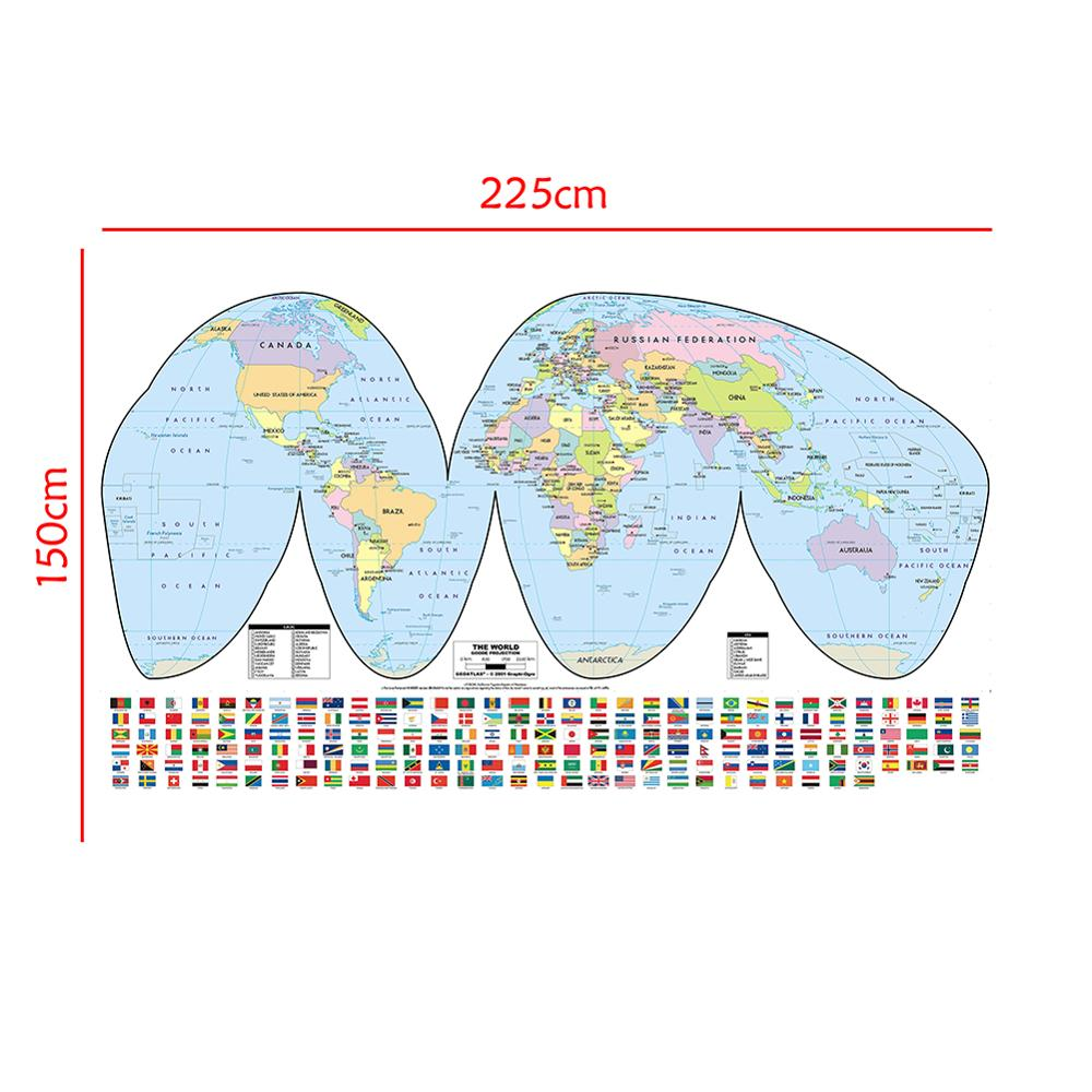 The World Goode Projection Map With National Flags For Education And Geographical Research
