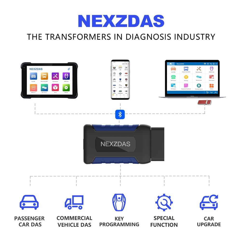 HUMZOR NexzDAS full system Auto OBD2 Car Diagnostic Tool Key Programmer Car Code Reader Automotive Scanner PK Easydiag AP200