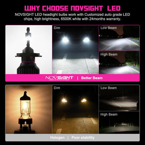 Image 5 - NOVSIGHT Mini Car H4 LED H7 led Headlight Bulbs H1 H8 H11 LED Lamp H7 12v 24v 9005 HB3 9006 HB4  Auto Headlamps Fog lights Kit