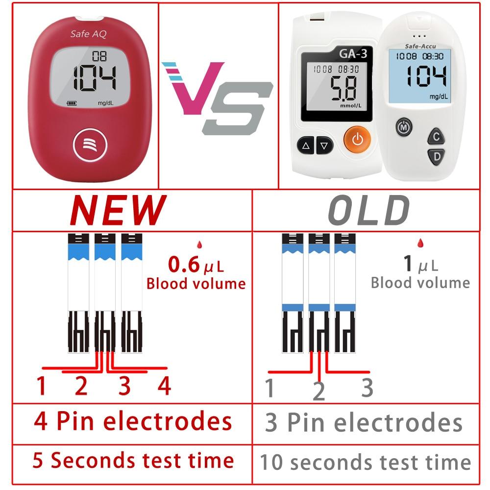Image 2 - آمنة الذكية 5s 0.6ul جهاز قياس السكر بالدم مع شرائط الاختبار و المشارط إبر من ل السكري غلوكمتر شاشة طبية الإنجليزية-في جلوكوز الدم من الجمال والصحة على AliExpress