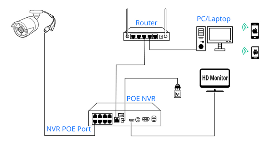 Hiseeu-4K-POE-Camera-for-POE-NVR