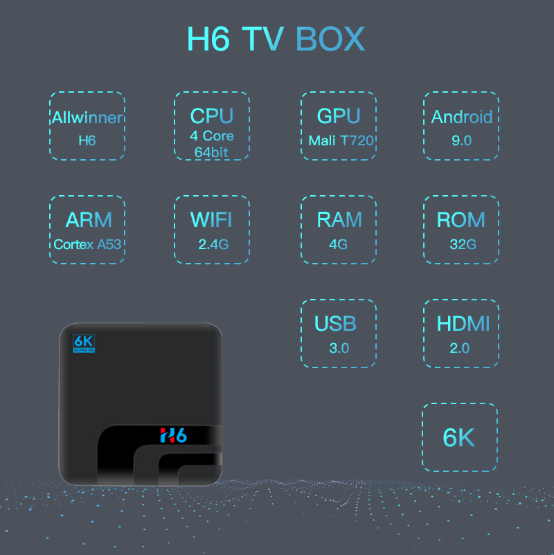 Image 4 - H6 TV BOX Smart 6K Ultra HD 4+32G Android 9.0 Movie TV Receiver WIFI Google Cast Netflix Media Player IPTV Set top Box h6-in Set-top Boxes from Consumer Electronics