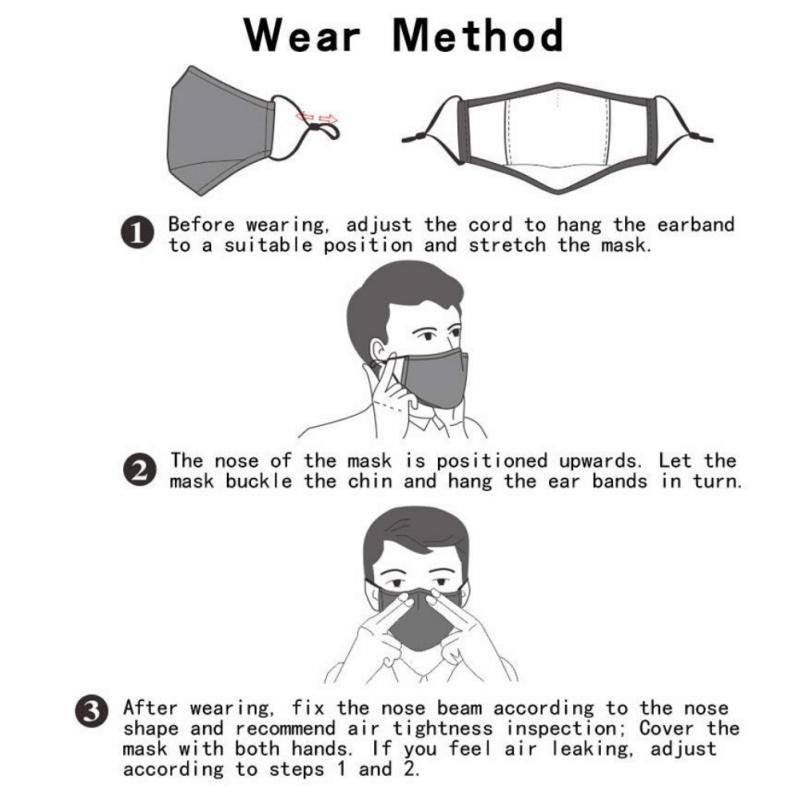 how to wear the Face Mask