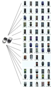 Universal Replacement Garage Door Gate Car Cloning Remote Control Key Fob  433.92mhz only duplicator fixed code