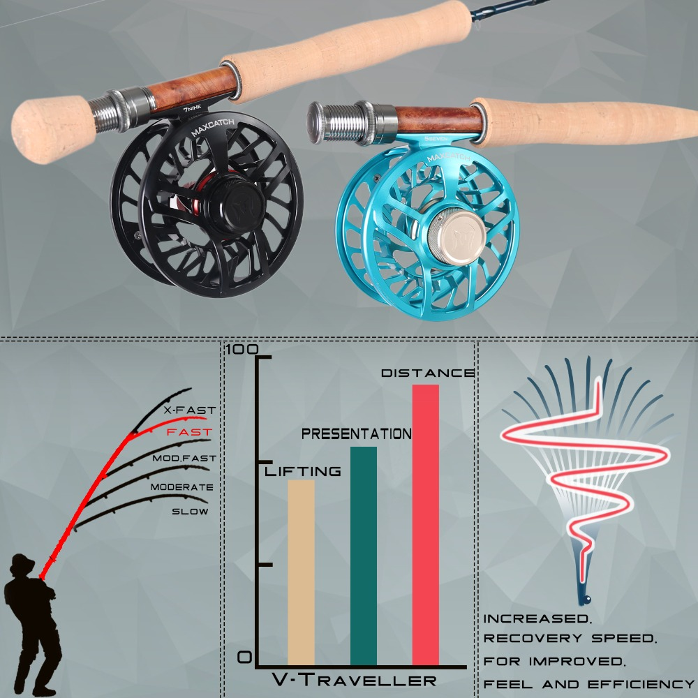 Maximumcatch Fly Fishing Rod 24T SK Carbon 9FT 5-8WT 4SEC Half-well Fast Action With Cordura Tube Carbon Fly Rod