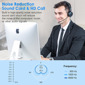 New Bee USB Headset with Microphone for PC 3.5mm Business Headsets with Mic Mute Noise Cancelling for Call Center Headphones 3