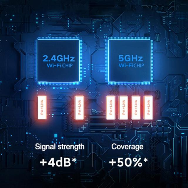 New 2020 Xiaomi Redmi AX6 Wireless Router 2976 Mbps Mesh WIFI 6 2.4G / 5G Dual-Frequency 512MB OFDMA 6 Antennas Repeater PPPOE 6