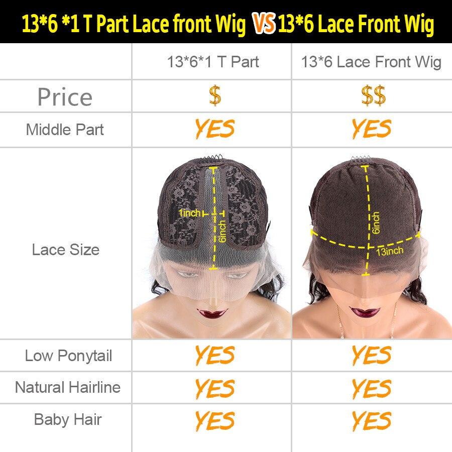 Купить прозрачный 13x6 парик шнурка мёд светлые волосы тело волна человеческих