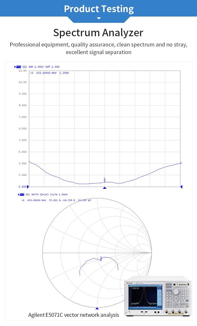 Z61-L433XA09PCB3207-750 IPEX Wifi antenna  (4)