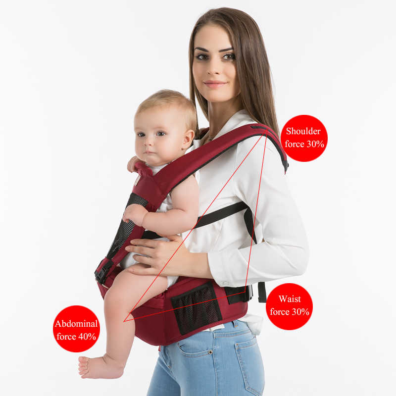 ERGONOMIC Baby Carrier กระเป๋าเป้สะพายหลังเด็ก ERGONOMIC สะโพกห่อกระเป๋าถือเด็กสำหรับเดินทางทารก 0-36 เดือน DO Dropshipping
