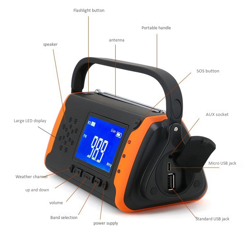 Portable AM FM Emergency Hand Crank Solar Radio with <font><b>4000MAh</b></font> <font><b>Power</b></font> <font><b>Bank</b></font> LED Light SOS Alarm for Camping Outdoor image