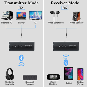 Image 4 - Bluetooth 5.0 Transmitter Receiver 3 in 1 EDR Audio Wireless Adapter Dongle Mini 3.5mm AUX For TV PC Car Bluetooth Stereo HIFI