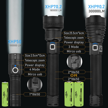 300000 lm xhp90.2 most powerful led flashlight torch usb xhp50 rechargeable tactical flashlights 18650 or 26650 hand lamp xhp70 6