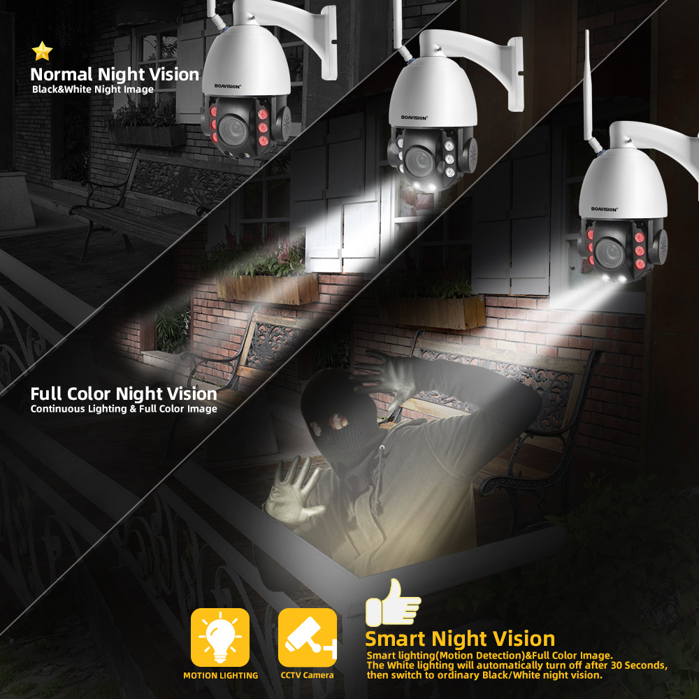 Image 4 - HD 2MP Wireless PTZ Dome IP Cam WIFI 10X / 20X Optical Zoom Outdoor Security Video CCTV Cam Two Way Audio White Light 80M IR-in Surveillance Cameras from Security & Protection