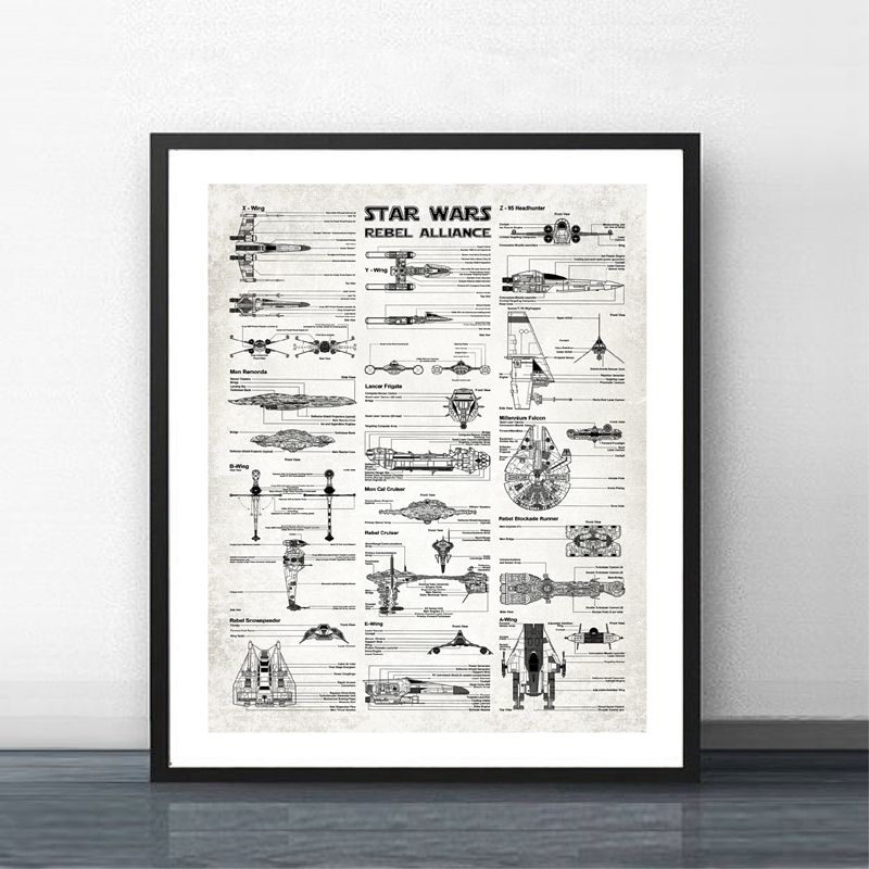 Star Wars Spaceships Chart Canvas Painting Office Decor