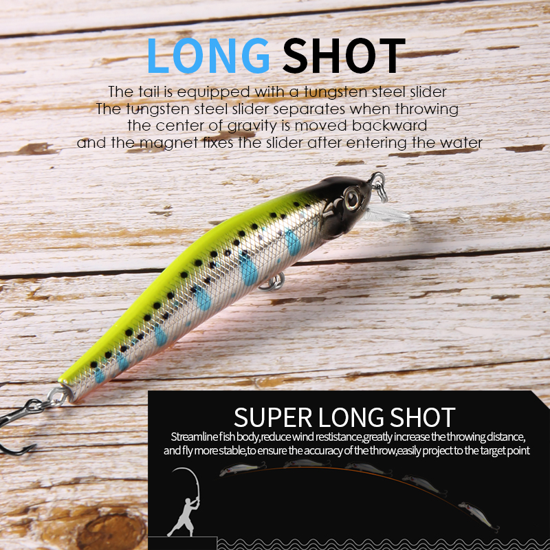 BEARKING: Professional Quality Lures  5