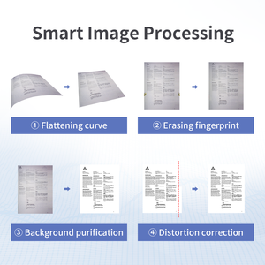 Image 4 - CZUR ماسح كتاب ET18 برو A3 A4 وثيقة الماسح الضوئي مع OCR واي فاي وظيفة لماك ويندوز تحويل إلى PDF/البحث PDF/Word/TIFF