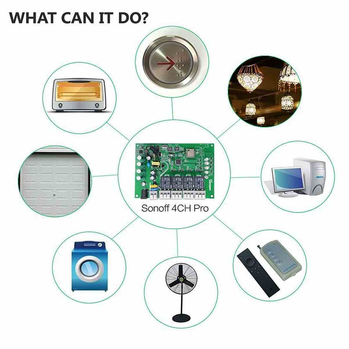 SONOFF 4CH Pro R2 2,4 Ghz 433MHz RF inteligente WIFI interruptor inalámbrico Control remoto APP para empujando/ bloqueo automático/enclavamiento