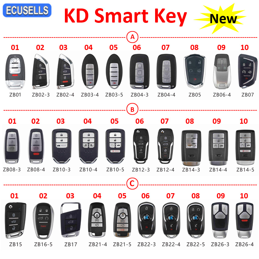 KEYDIY ZB01 ZB02 ZB03 ZB04 ZB05 ZB06 ZB07 ZB08 ZB10 ZB12 ZB14 ZB15 ZB16 5 ZB17 ZB21 4 ZB21 5 ZB22 ZB26 KD Smart Key for KD X2|Car Key|   - AliExpress