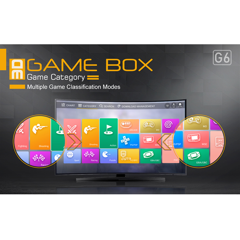 Купить с кэшбэком 4K HDMI TV Gaming Edition Host 3D Video Game Console Machine Build-In 2000 Free Game with WIFI Support All Game Emulator 10000+