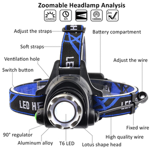 Image 2 - Super bright LED Headlamp Fishing lamp Headlight Zoomable 3 lighting modes Used for adventure camping hunting, etc use 18650