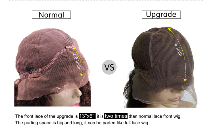 lace size vs