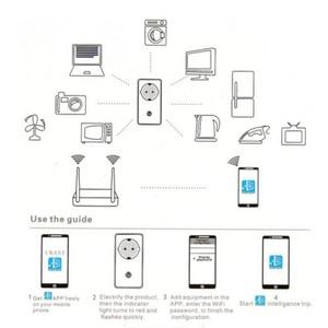 Image 5 - Горячая продажа SONOFF S20 ЕС Wifi умная розетка выключатель питания ЕС E/F разъем приложение/Vocie пульт дистанционного управления розетка синхронизации работает с Alexa работать с Алиса
