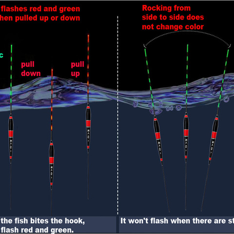 JIGEECARP 1 PC Fish Bite Alarm Color Change Luminous Electronic Float  Bright Night Carp Fishing Electronic Float Accessories Multan