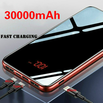 Power Bank 30000mAh For Xiaomi Iphone External Battery Cellphones & Telecommunications