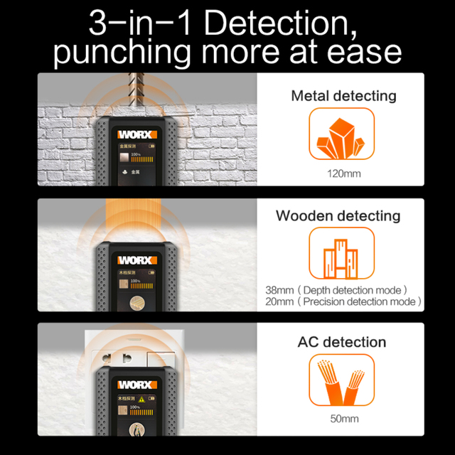 Worx Multifunctional Wall Detector WX085/WX086 Metal Wood & AC Cable 3in1 Detector 120mm depth Digital Display USB Rechargerable 4